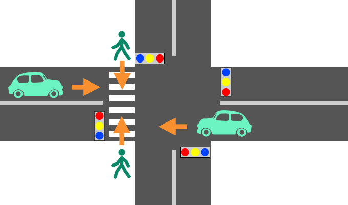 歩行者と自動車の交差点における過失割合を示したイメージ画像