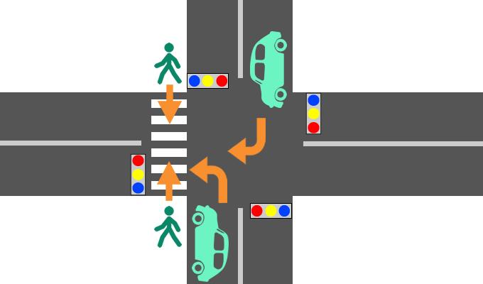 歩行者と左右折の自動車の交差点における過失割合を示したイメージ画像