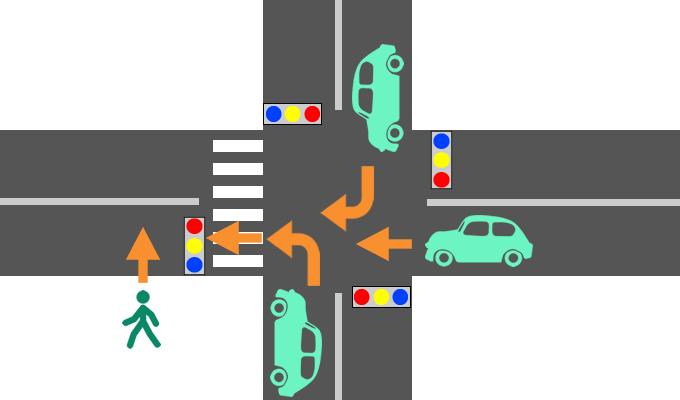 横断歩道を過ぎた場所での歩行者と自動車の事故の過失割合を示したイメージ画像