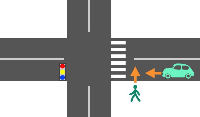 横断歩道の手前の場所での歩行者と自動車の事故の過失割合を示したイメージ画像