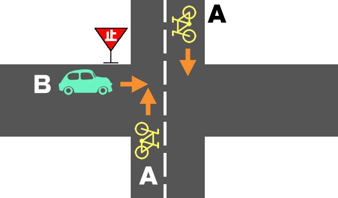 交差点における自転車と自動車の事故の過失割合を示したイメージ画像