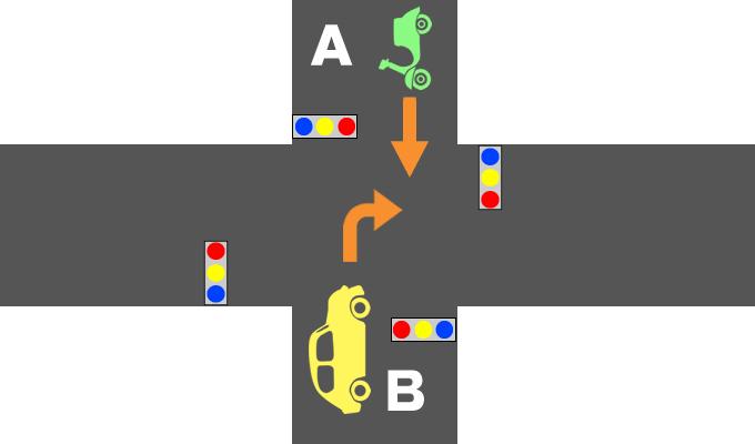 信号機のある交差点で右折する車と直進するバイクの事故の過失割合を示したイメージ画像