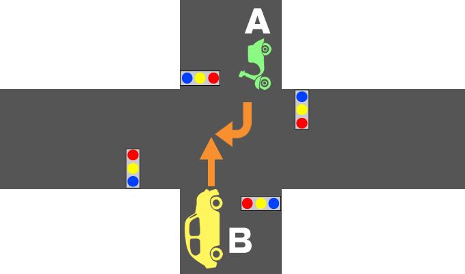 信号機のある交差点で右折するバイクと直進する車の事故の過失割合を示したイメージ画像