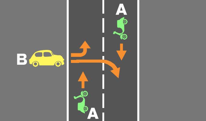 直進するバイクと道路の外から入ってきた車との事故の過失割合を示したイメージ画像