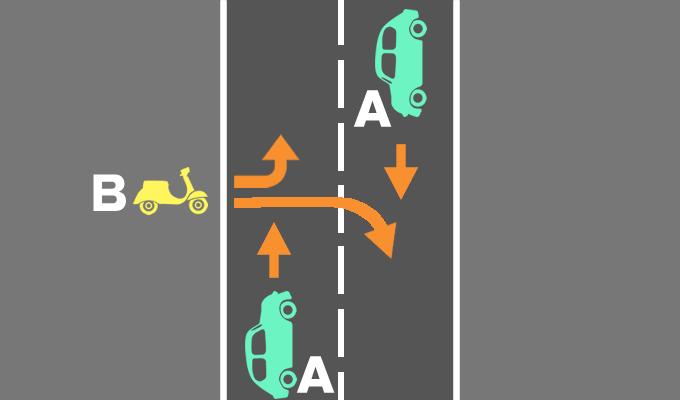 直進する車と道路の外から入ってきたバイクとの事故の過失割合を示したイメージ画像