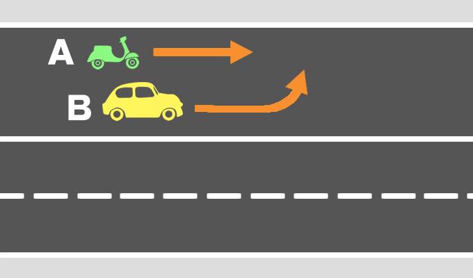 自動車が車線変更をしておきた事故の過失割合を示したイメージ画像