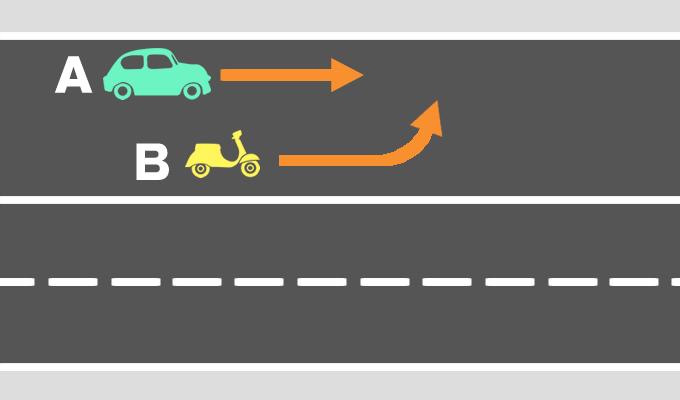 バイクが車線変更をしておきた事故の過失割合を示したイメージ画像