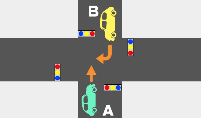 直進車と右折車の事故の過失割合を示したイメージ画像