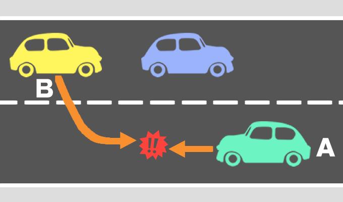 センターラインがある道路の対向車同士の接触事故の過失割合を示したイメージ画像