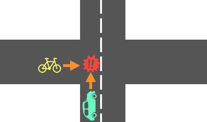 事故の状況のイメージ画像
